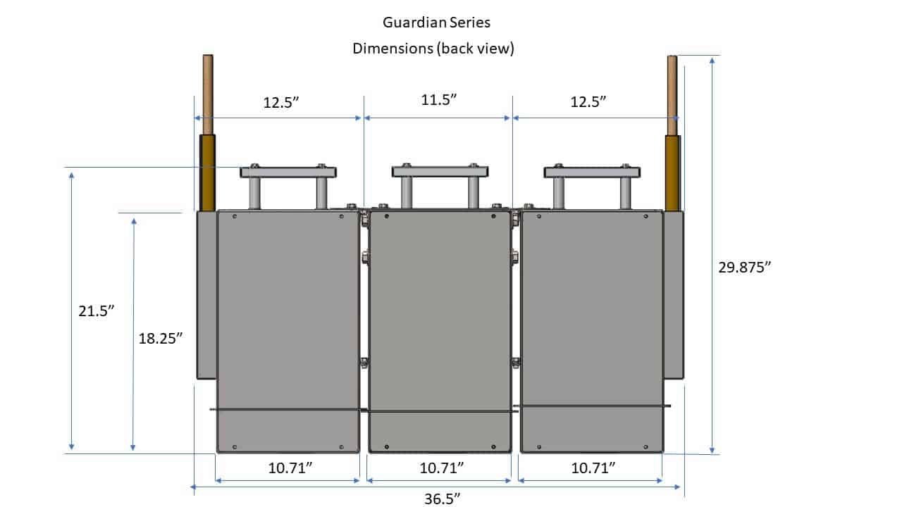 Guardian overall dimensions