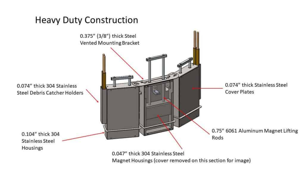 Guardian Heavy Duty Construction CAD drawing