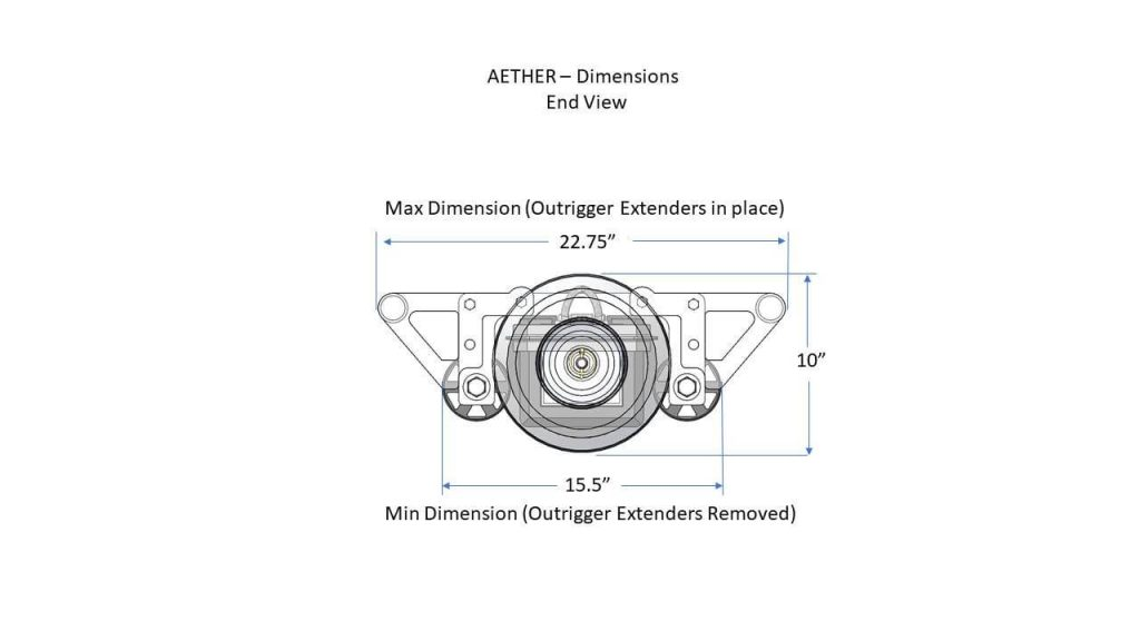 AETHER Dimensions end view