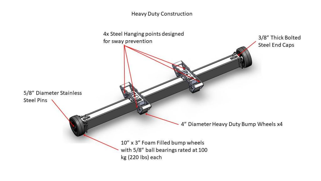 AETHER Dimensions heavy duty construction