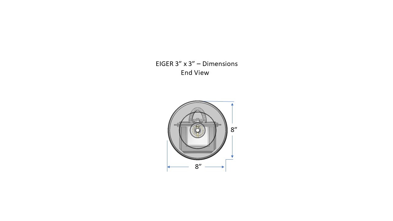 EIGER 3 x 3 End View
