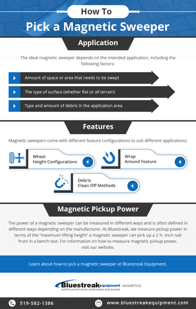 Infographic describing how to pick a magnetic sweeper