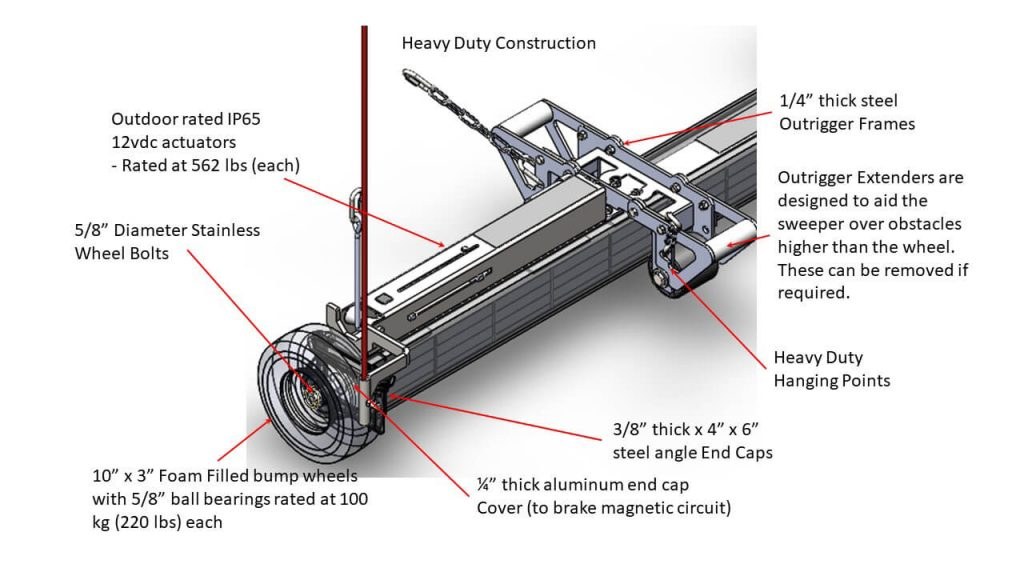 Alpha Dimensions and Material Thickness-Heavy Duty Construction