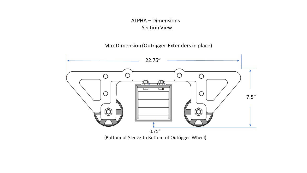 Alpha Dimensions and Material Thickness-Section View