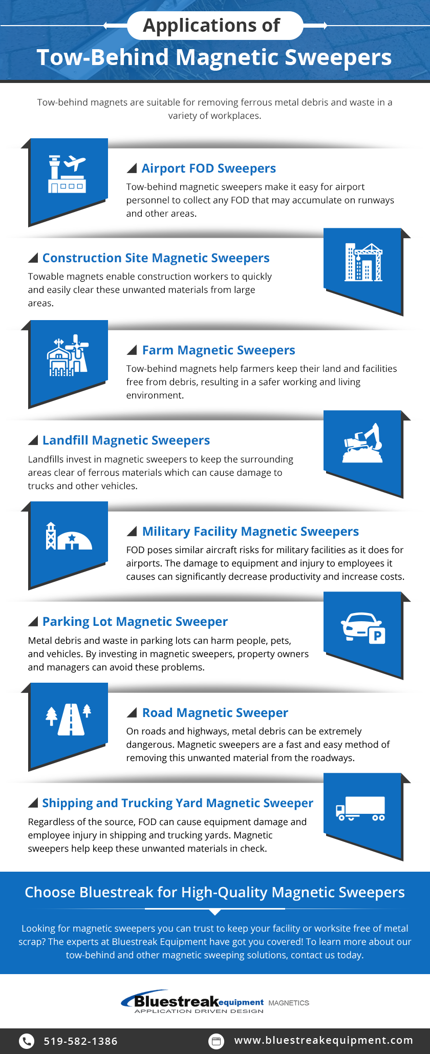 Applications of Tow Behind Magnetic Sweepers