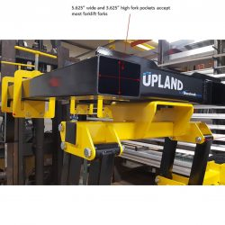 UPLAND selected features Diagram